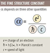 Alpha, the fine-structure constant